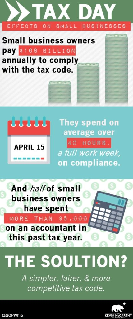 Tax Day: A Small Businesses Nightmare